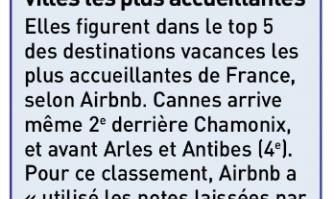 Cannes au top 5 des villes les plus accueillantes