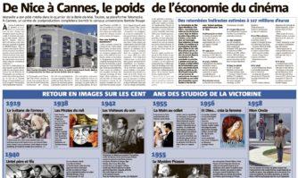 De Nice à Cannes, le poids de l'économie du cinéma