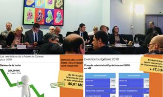 Rapport d'orientations budgétaires 2019 : une véritable performance de gestion de la municipalité par David Lisnard
