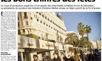 Hôtellerie de Luxe : les bons chiffres des fêtes