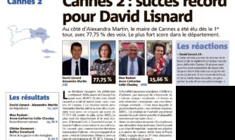 Cannes 2 : succès record pour David Lisnard