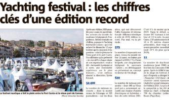 Yachting festival : les chiffres clés d'une édition record